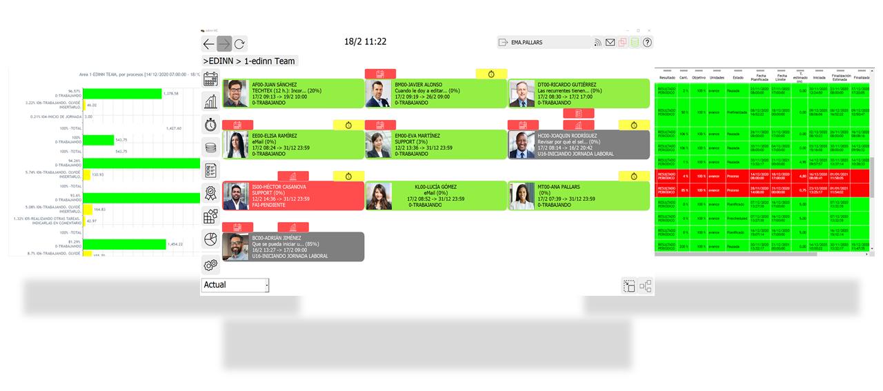 pantalla-edinn-gestion-teletrabajo